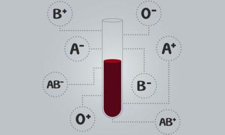 Νέα έρευνα: Όσοι έχουν αυτή την ομάδα αίματος κινδυνεύουν περισσότερο να κολλήσουν κορονοϊό